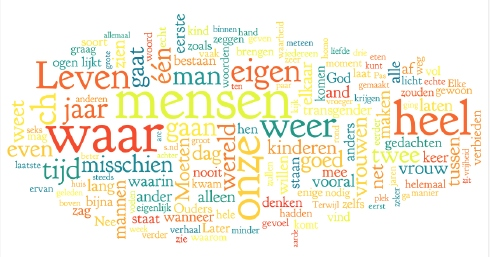 blogwordle